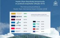 Etihad Airways and China Southern become most punctual airlines at Heydar Aliyev International Airport in October