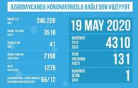 Azerbaijan discloses number of coronavirus tests done as of May 19