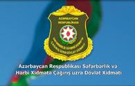 Reservists in Azerbaijan are called for military training