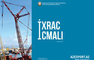 Azerbaijan's exports hit $13.1bn in Jan-Nov 2020