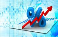 Azerbaijan gradually eliminating impact of aggregate demand and economic activity on inflation